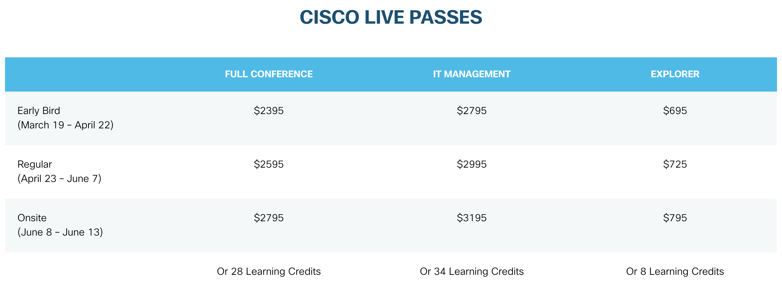Cisco Live pass pricing