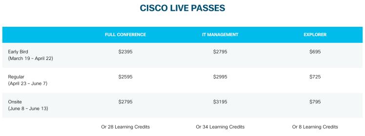 Cisco Live pass pricing